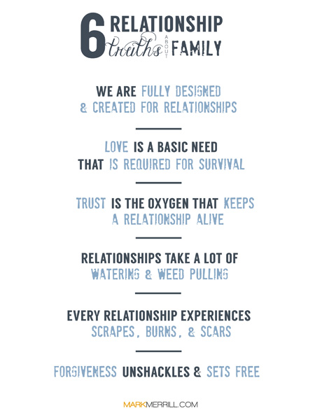 6 relationship truths about family printable
